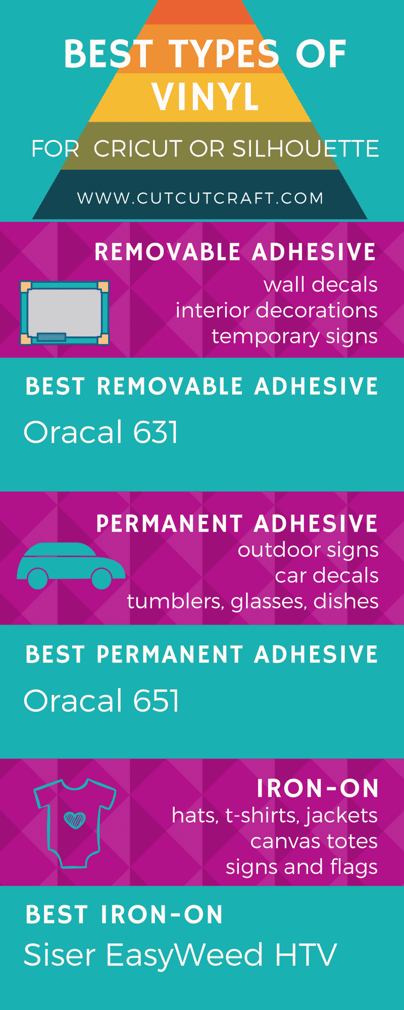 graphic about Printable 651 Vinyl identified as How In direction of Deliver Vinyl Decals Start out Your Property Place of work Reduce