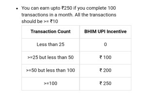 Paytm UPI Offers