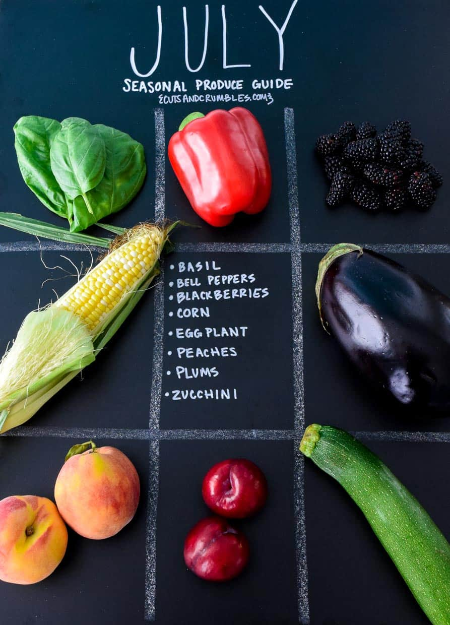 July Seasonal Produce Guide with produce items in quadrants on chalkboard