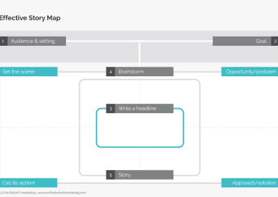 Effective story map