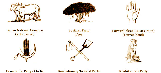 Indian political party election symbols from the first Lok Sabha elections held in 1951