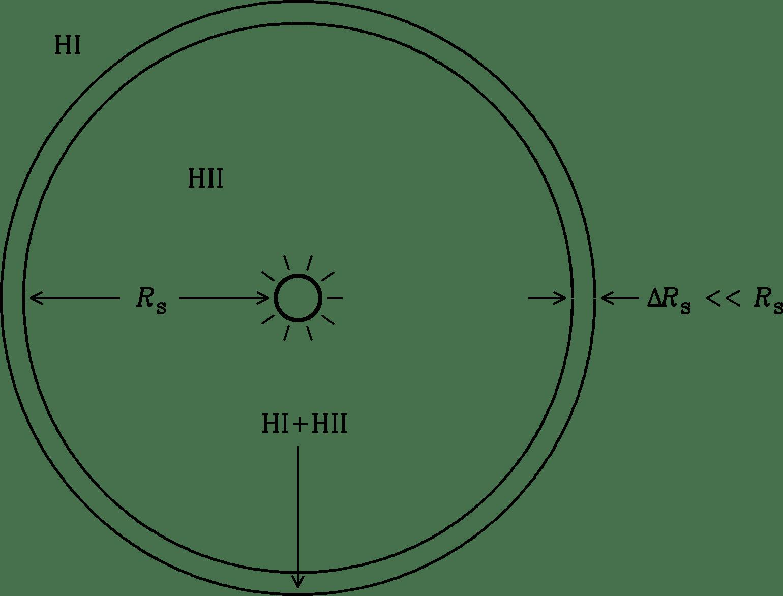 4 Free Free Radiation Essential Radio Astronomy