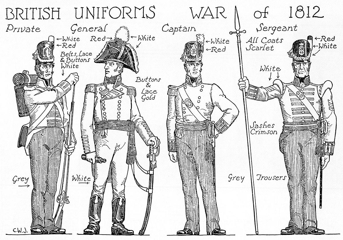 British Uniforms War Of