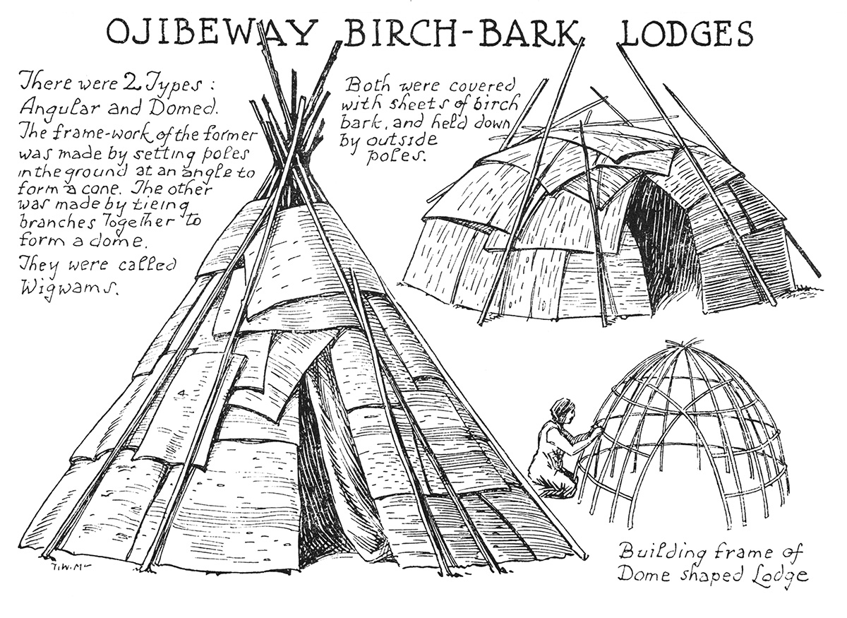 Ojibway Birch Bark Lodges
