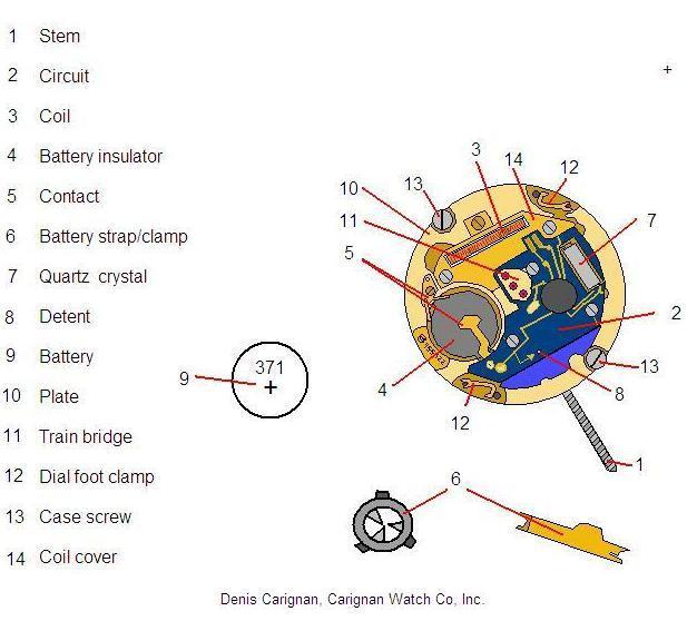 Clock Movement Parts Diagram