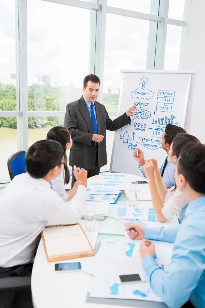 Marketing and Brand Management