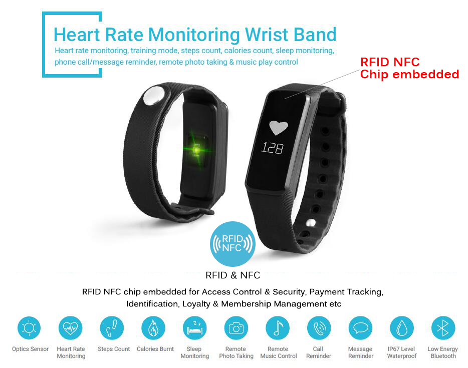 heart rate rfid wristbands