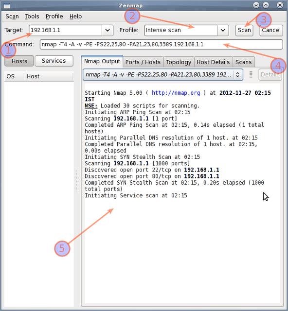 Database Security Hardening