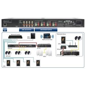 Russound XZone4, 4 Zone Audio Streamer System  CyberSelect