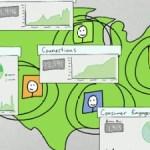 Hearsay Social – Corporate & Local Social Media Management Tool