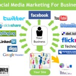 Considering Social Media for Small Businesses