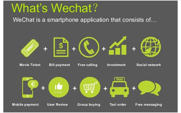How to Win the Asian Market with WeChat - CyberBlog