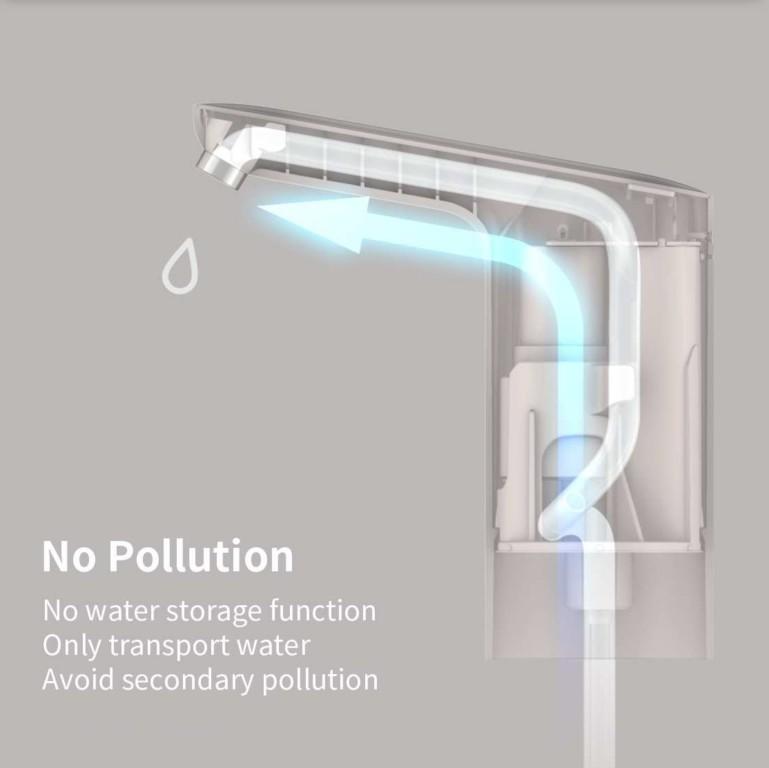 Water Jug Pump For Gallon Xiaomi Mijia 3life-6