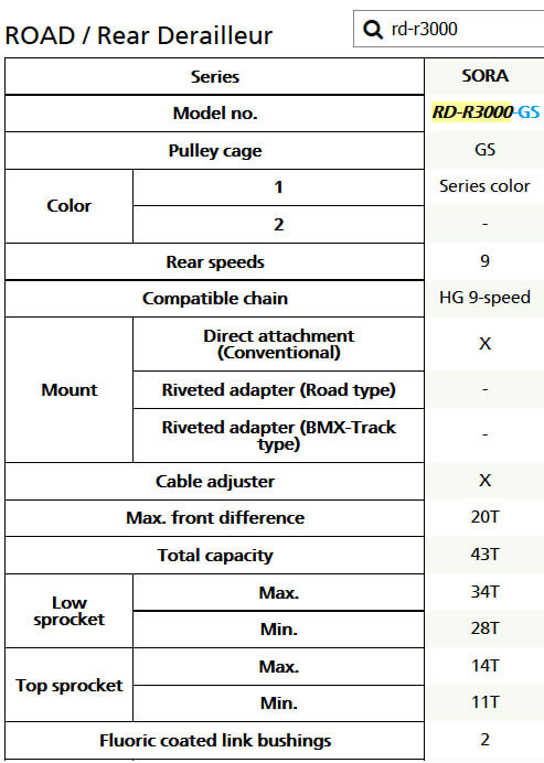 Sora RD-R3000-GS Specifications