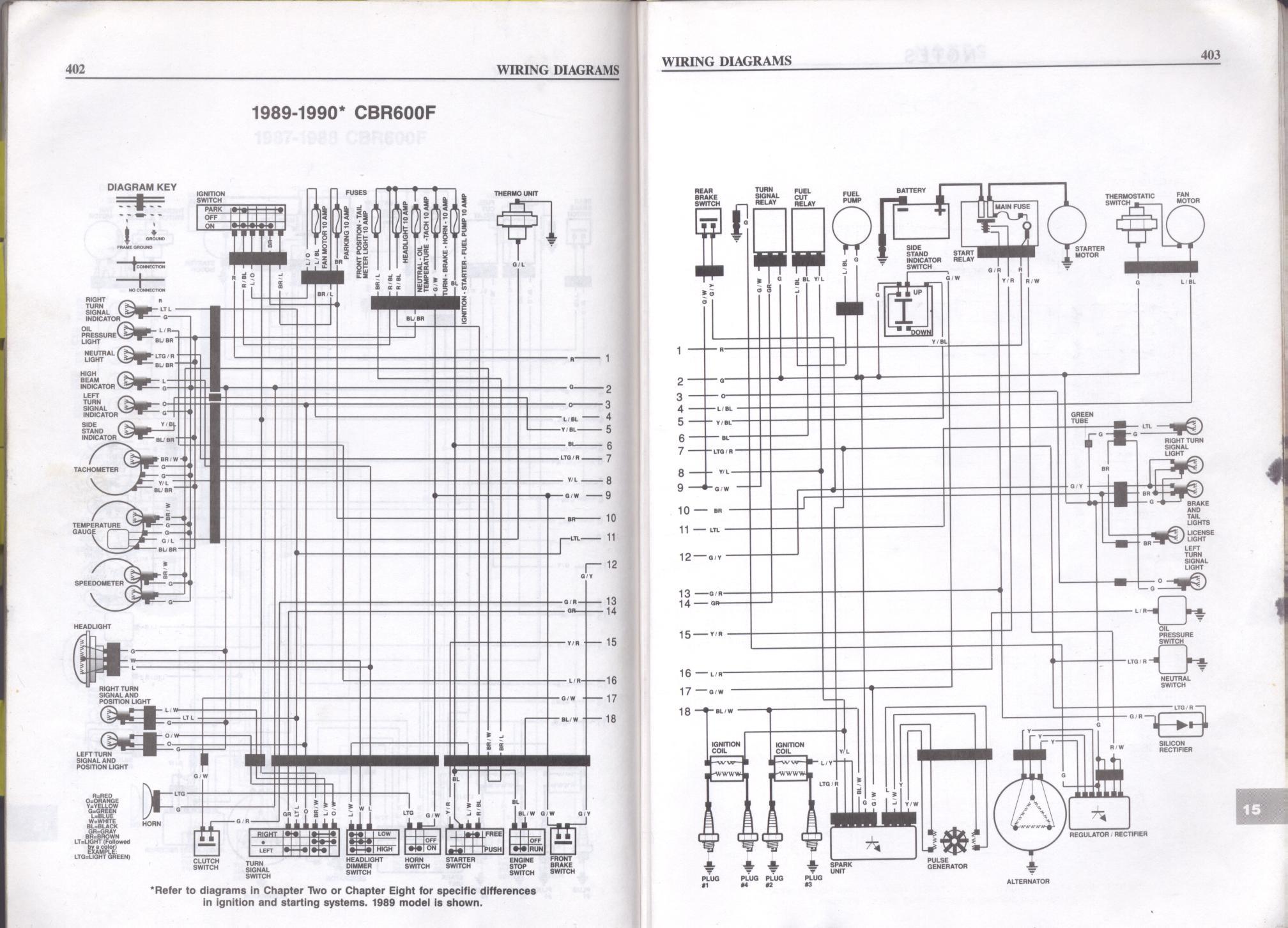 Cbr 600 F2 Circuito