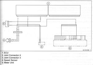 Speedo Healer Help  Page 3  Kawasaki ZX10R