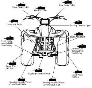 KYMCO Mongoose 250 ATV Service Manual Printed by Cyclepedia | eBay