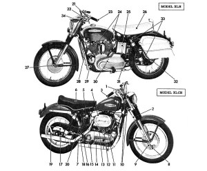 19591969 HarleyDavidson Sportster Service Manual  Cyclepedia