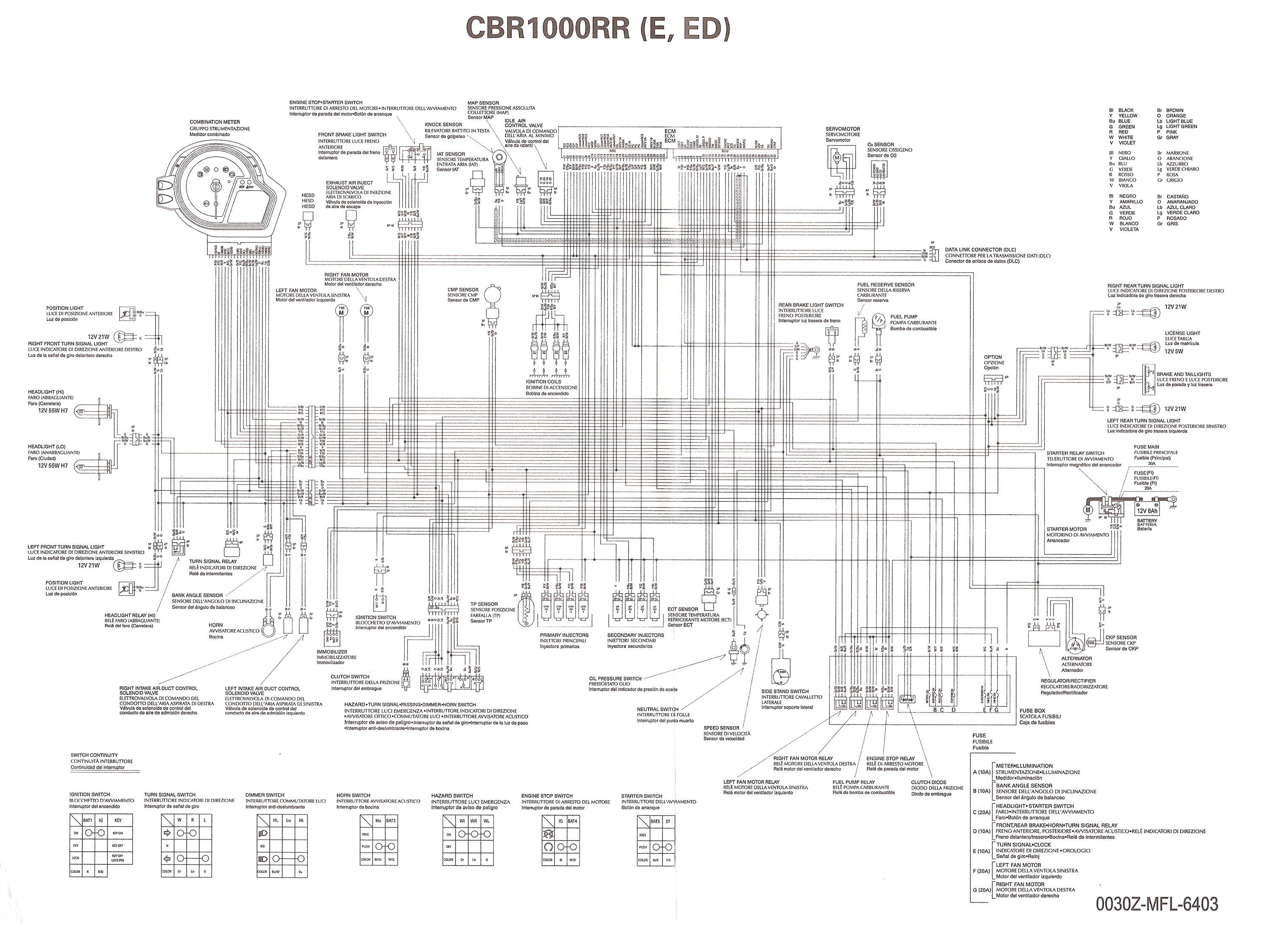 Wrg Zx6r Wiring Diagram