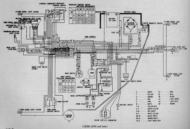 hero honda bike wiring diagram wiring diagrams 1973 cb450 wiring diagram wire