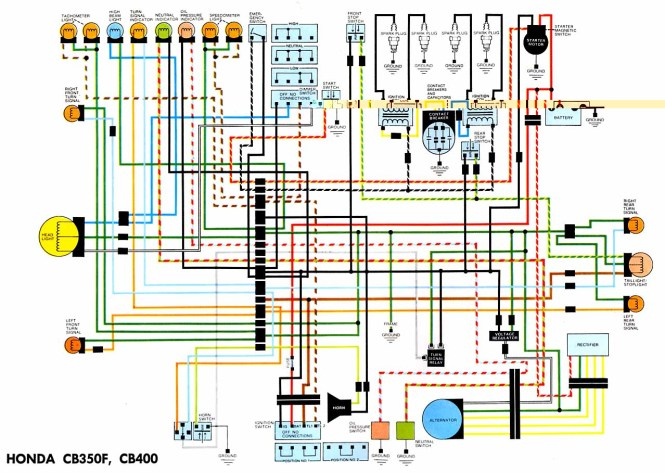 suzuki bandit wiring diagram wiring diagrams suzuki bandit wiring diagram and hernes