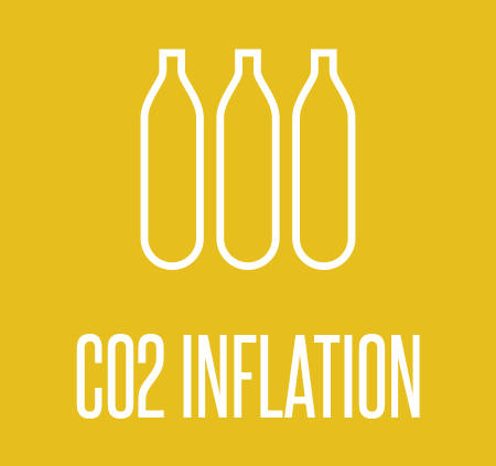 co2inflation