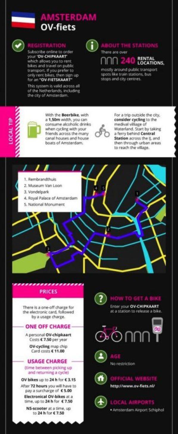 Public-Bike-Transport-Amsterdam