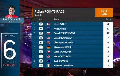 Hester/Wulff nu på fjerdepladsen i London. Dansk sejr i pointløb