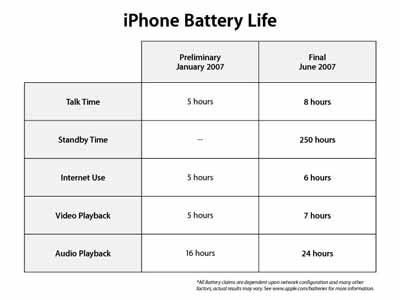 batterylifechart.jpg