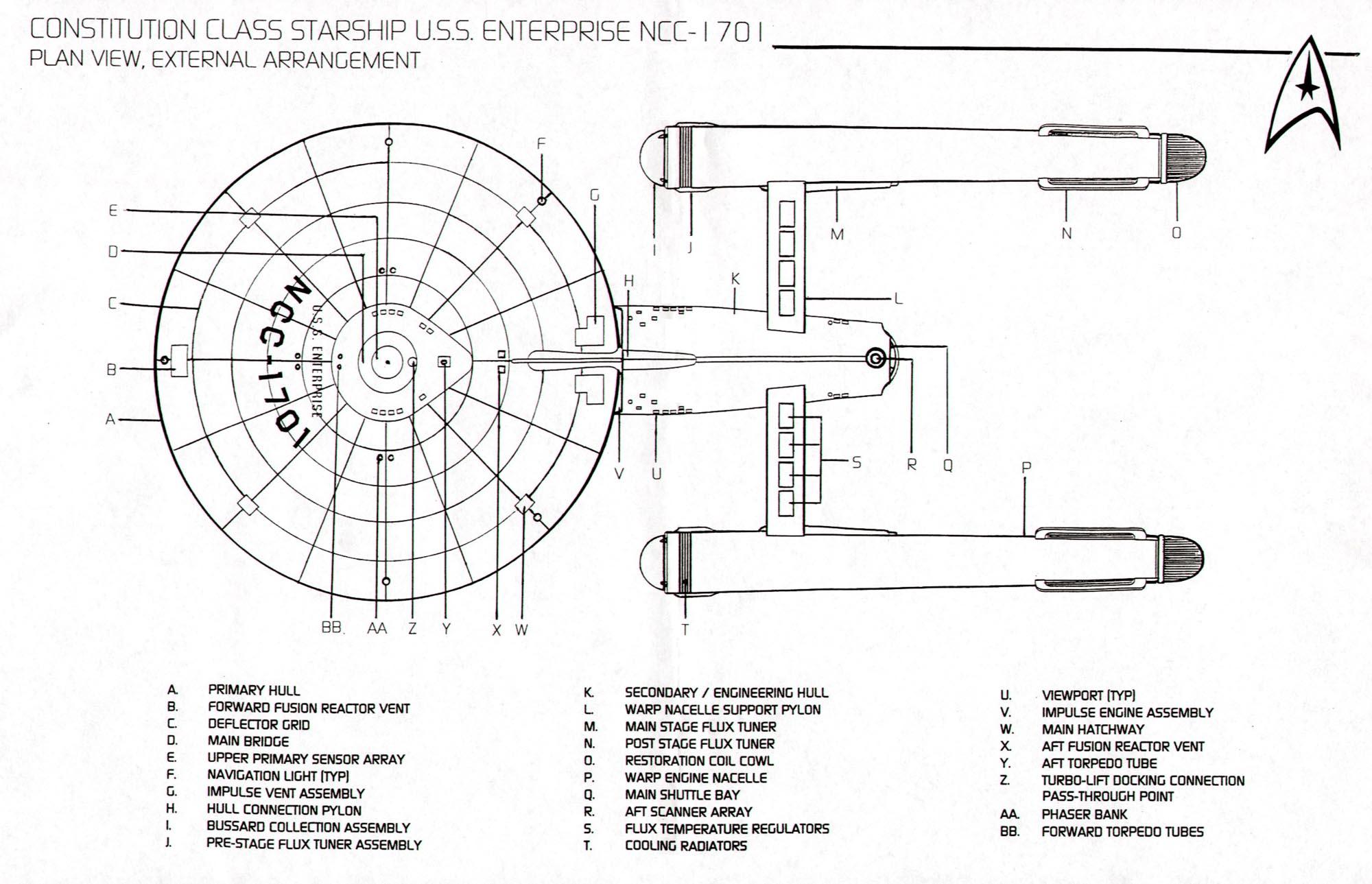 Star Trek Blueprints Federation Starship U S S