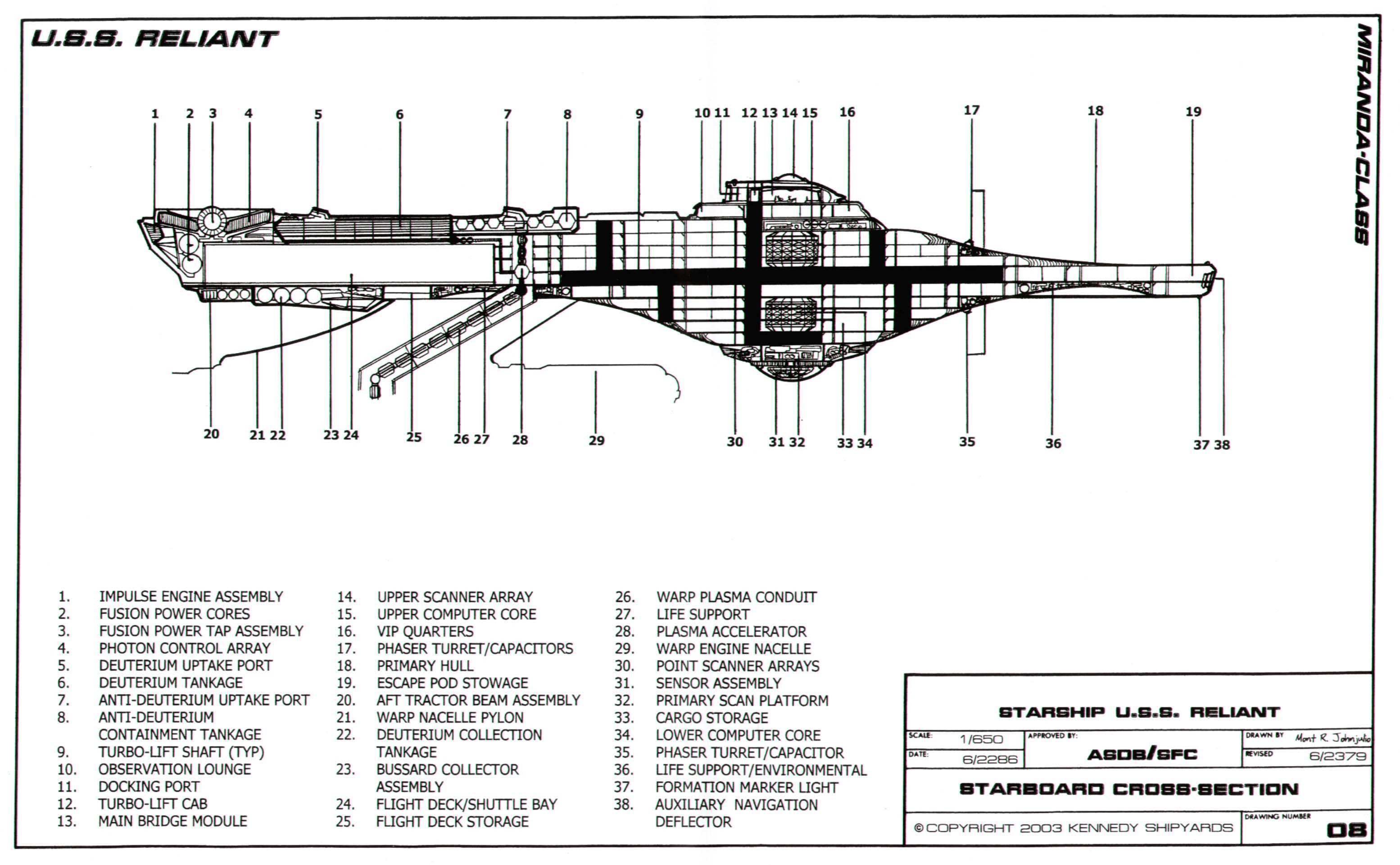 Images About Cross Sections