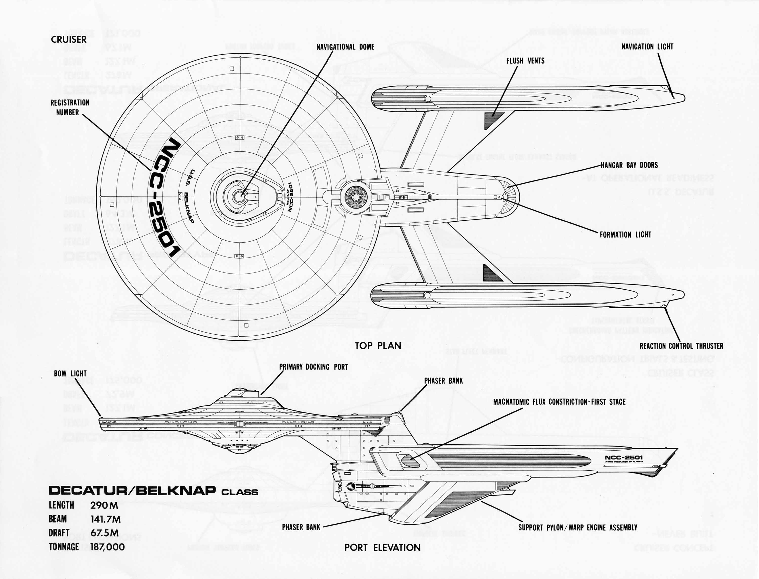 Star Trek Blueprints Starship Design Interstellar Forum