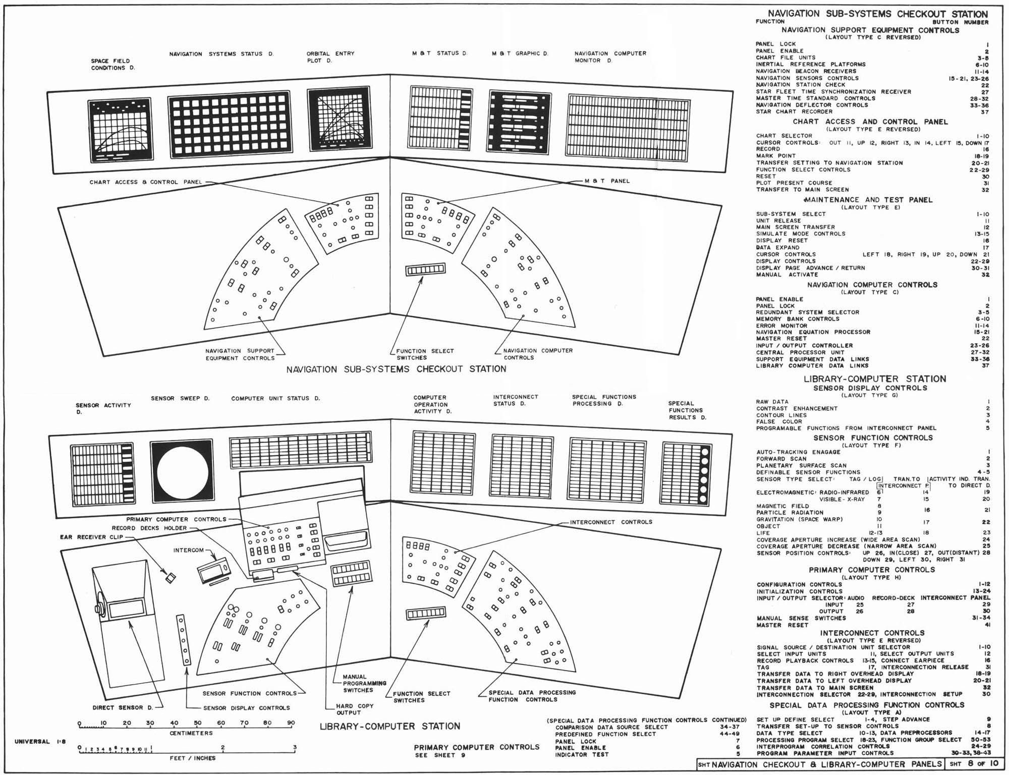 U S S Enterprise Bridge Blueprints