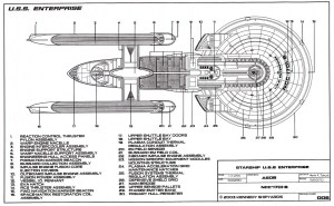 Starfleet Vessel: USS Enterprise NCC1701B: General Blueprints and Specifications