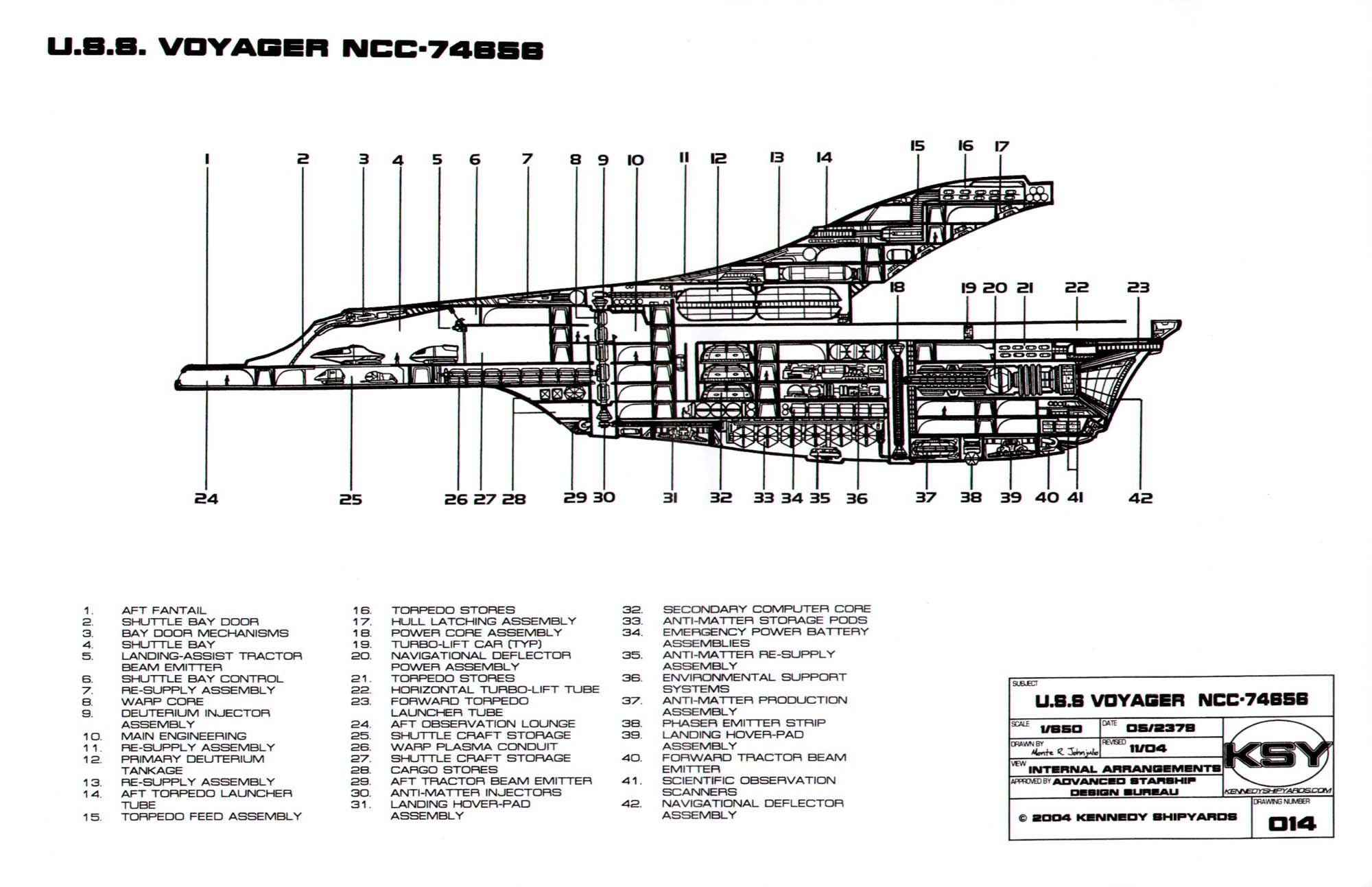 Star Trek Blueprints Intrepid Class Starship U S S