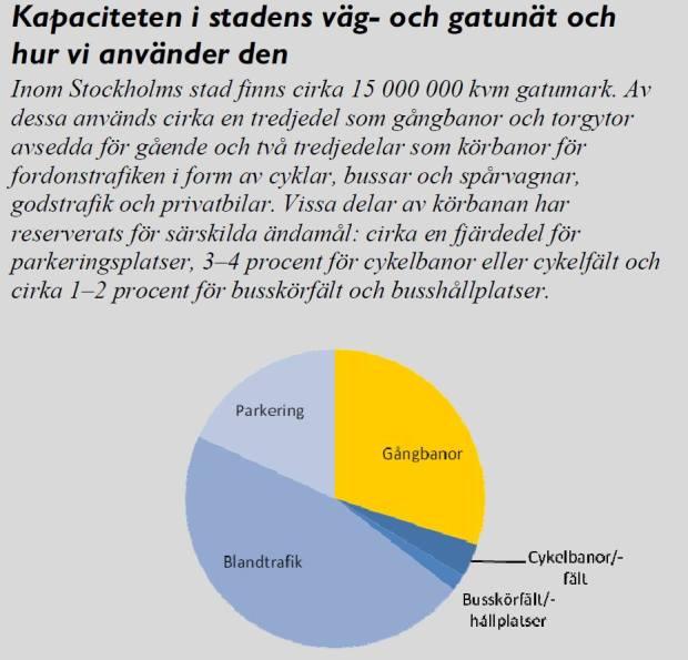 Gatrum i Stockholm Diagram