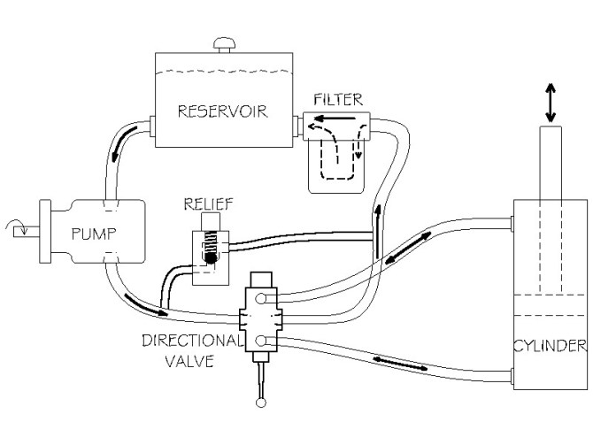 barnes hydraulic pump wiring diagram for  ford windstar