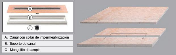 KERDI LINE - Drenajes lineales en acero inoxidable para duchas 03