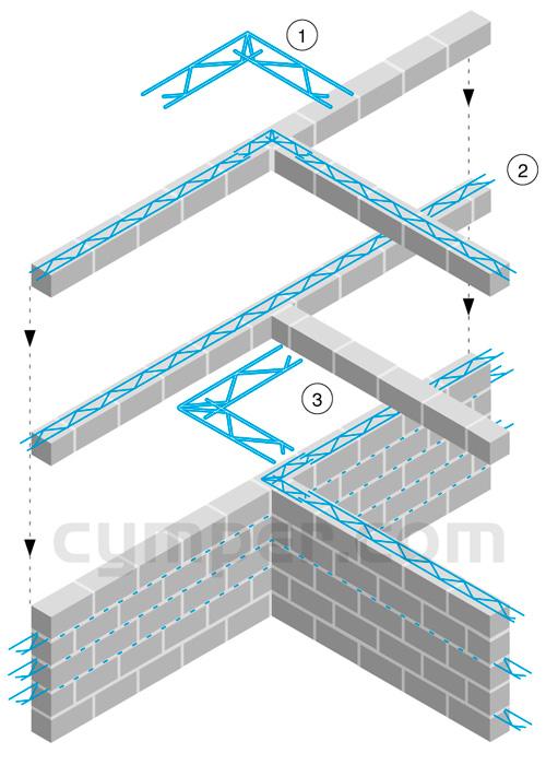 Murfor - Armadura de refuerzo para fábrica de bloques - Imagen 24
