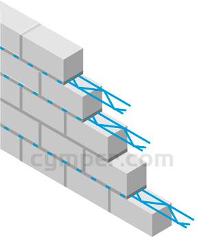 Murfor - Armadura de refuerzo para fábrica de bloques - Imagen 27