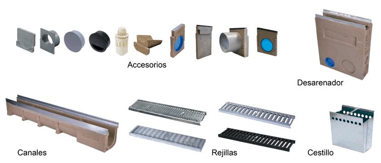 Canales de hormigón polímero - Recuento de piezas
