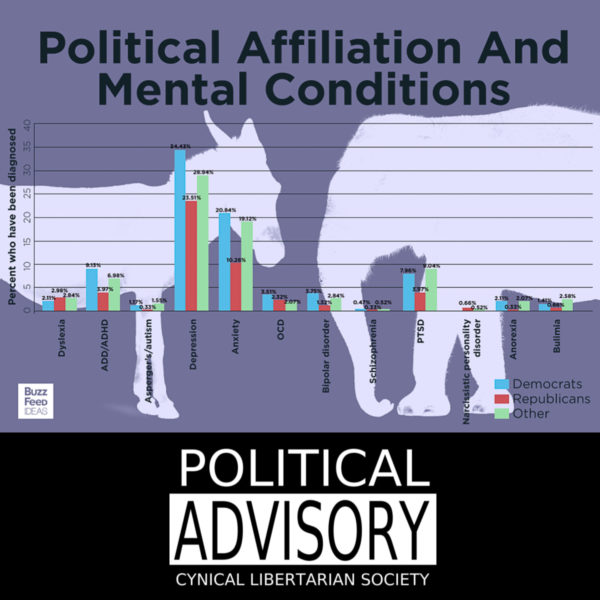 political-affiliation-and-mental-illness-cls