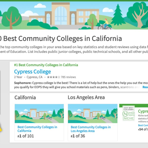 Cypress College – A Premier California Community College