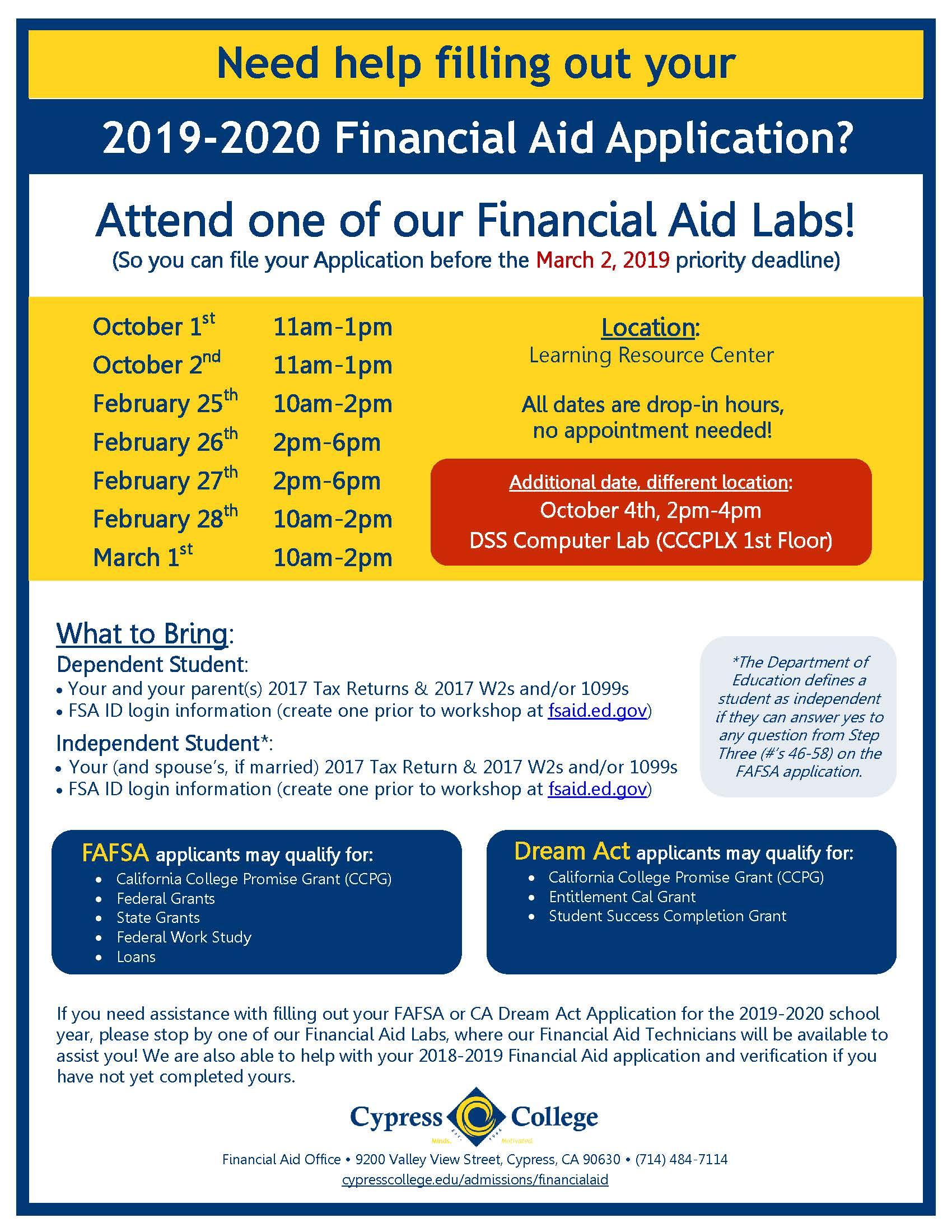 Financial Aid Labs