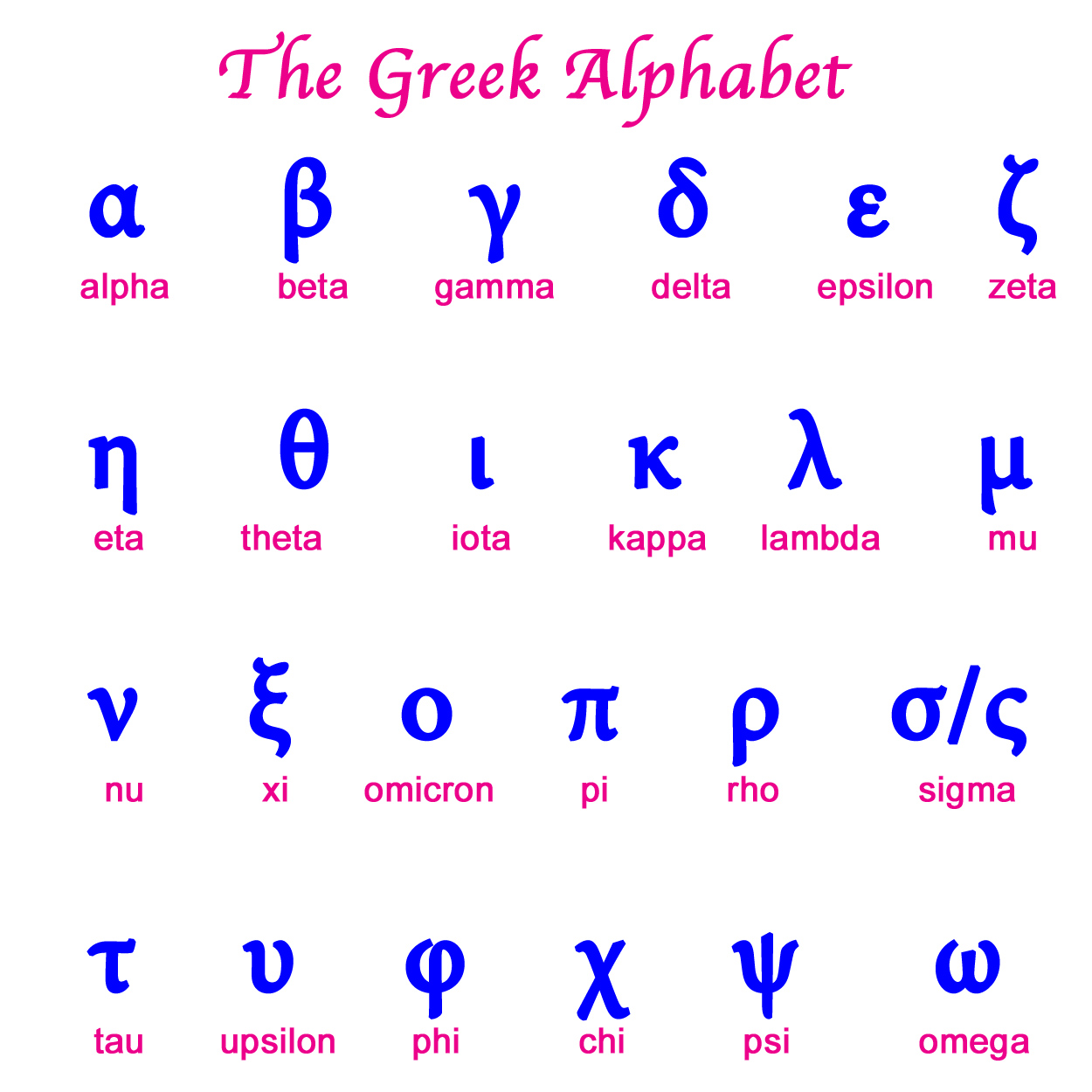 Greek Language Now A Compulsory School Subject In Occupied