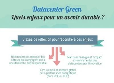 Data Center Green : Quels enjeux pour un avenir durable ?
