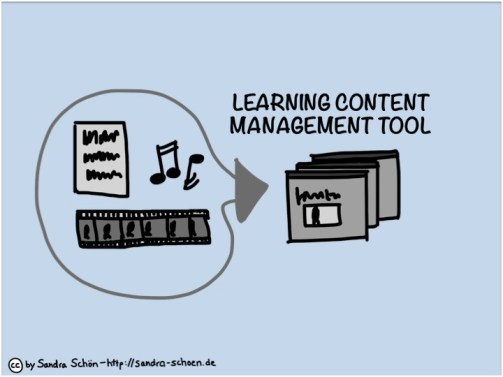 management tool