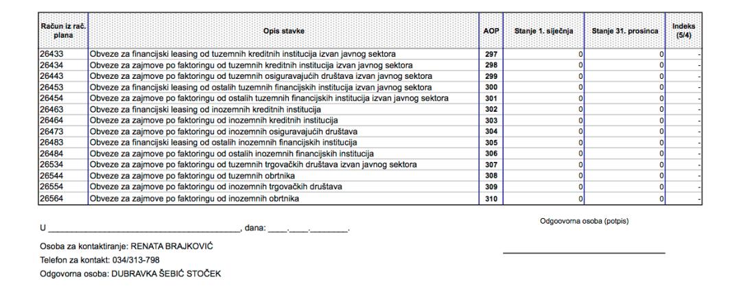 bilanca Centra za 2018. godinu, slika 5