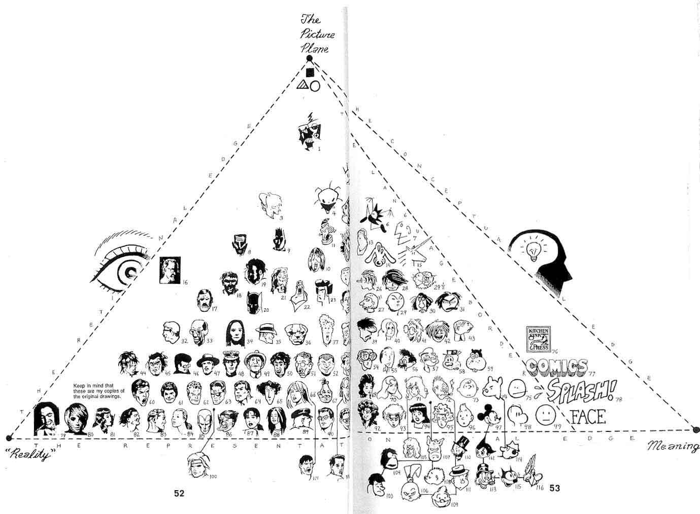 Space Of Retzius Diagram Male
