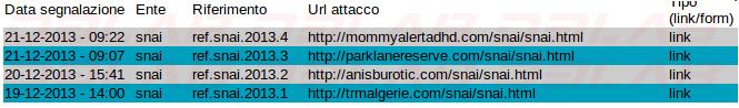 snai phishing url